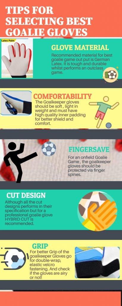 Best GoalKeeper Gloves 2021 Infographics.