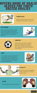 Youth Goalie Gloves Buyers Guide- Infographic