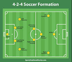 4-2-4 formation in soccer