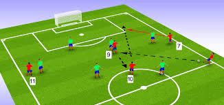 attacking midfielder position