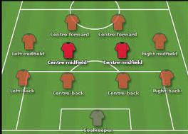 center midfielder position