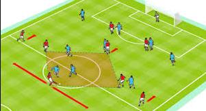 midfielder position