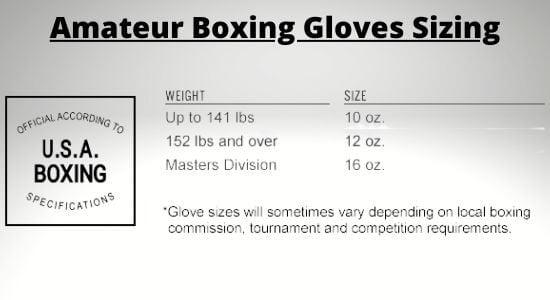 Amateur-Boxing-Gloves-Sizing-